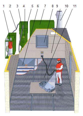 Проектирование и монтаж дробеструйных и окрасочных камер